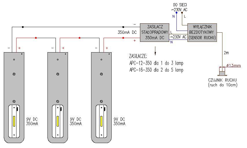 Lampa Led Podszafkowa Creo Pkp2 35w